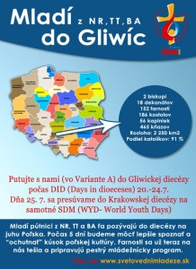 gliwiceposter